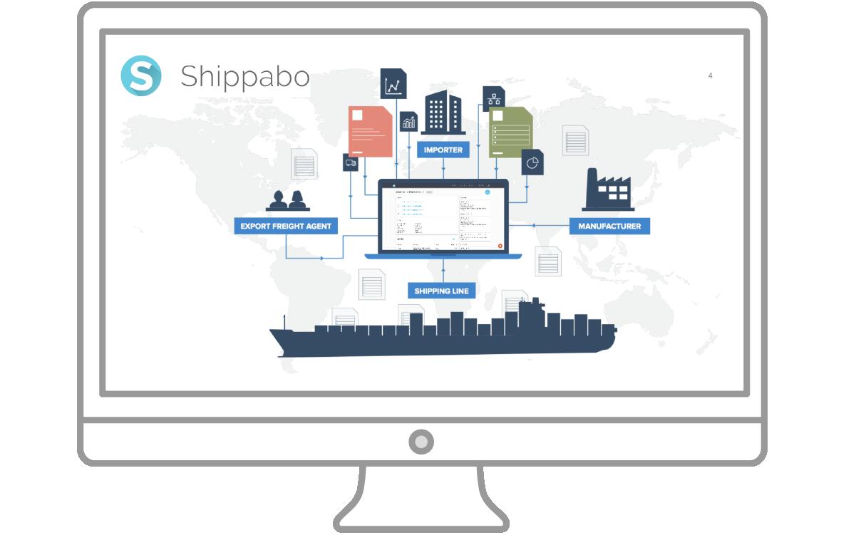 Presentation icon Shippabo Sales